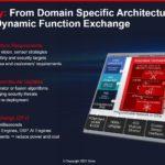 Xilinx Versal AI Edge Adaptation