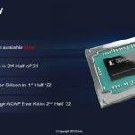Xilinx Versal AI Edge Availability
