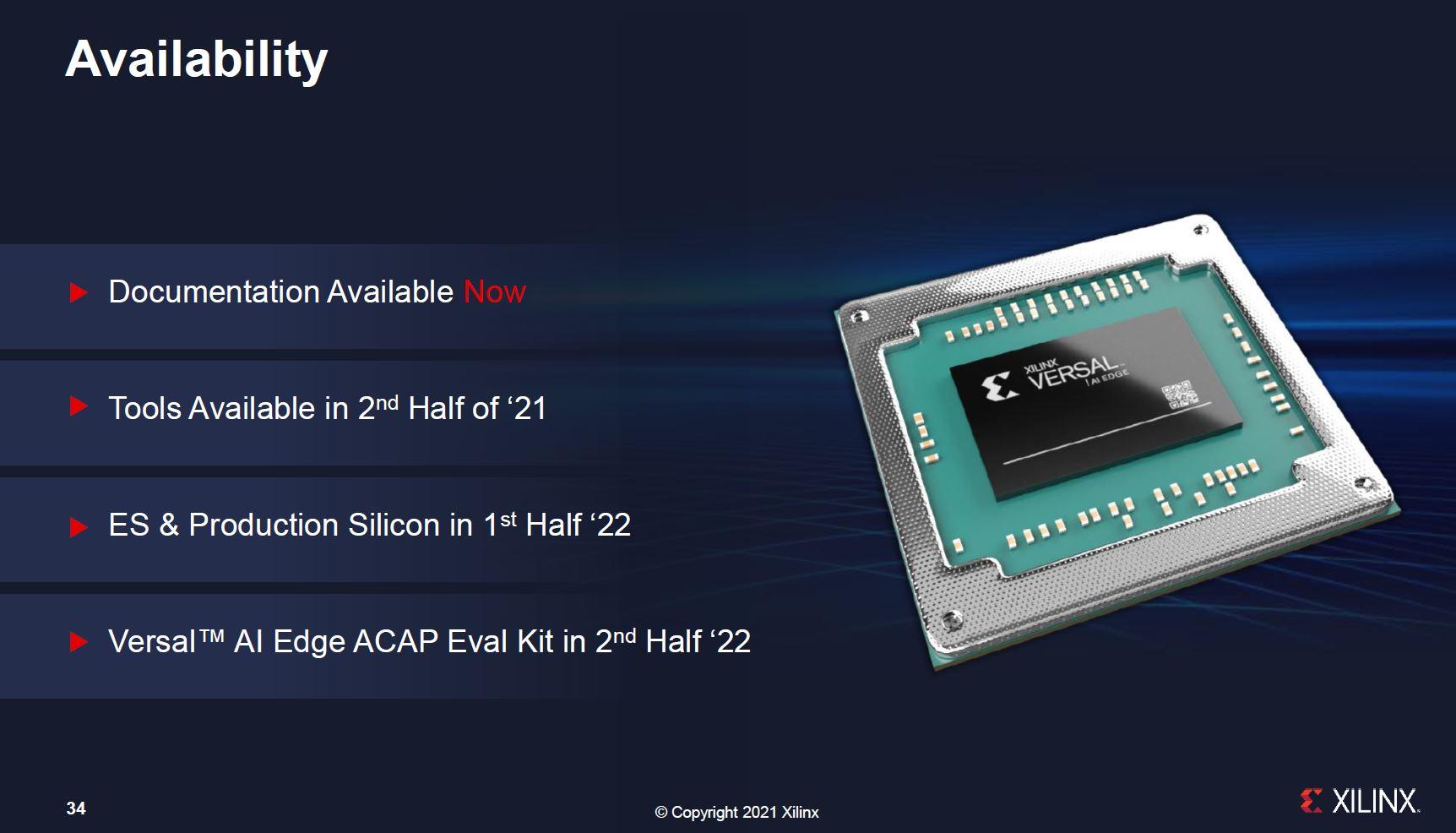 Xilinx-Versal-AI-Edge-Availability.jpg
