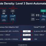 Xilinx Versal AI Edge New Density