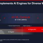 Xilinx Versal AI Edge Optimized AI Engine ML