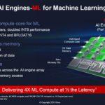 Xilinx Versal AI Edge Optimized AI Engines