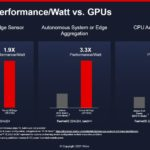 Xilinx Versal AI Edge Performance V NVIDIA
