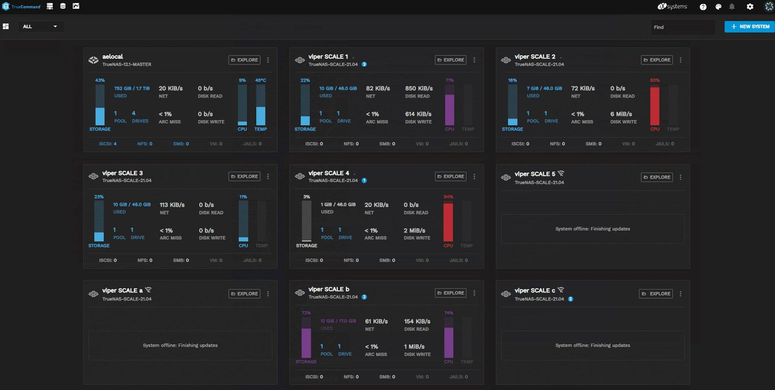 IXsystems TrueCommand 2.0 Storage Navigator
