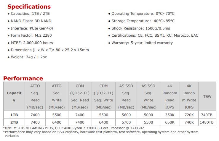 ADATA XPG Gammix S70 1TB SSD Specs
