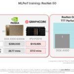 Graphcore Blog MLPerf Training V1.0 RESNET 50