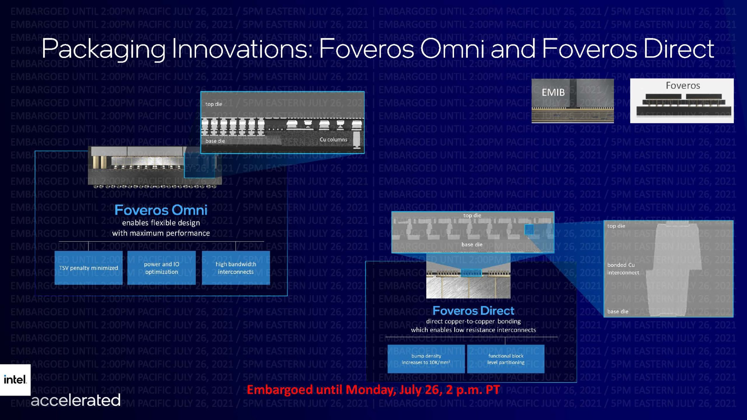 Intel Accelerated Packaging Innovations Foveros Omni And Foveros Direct