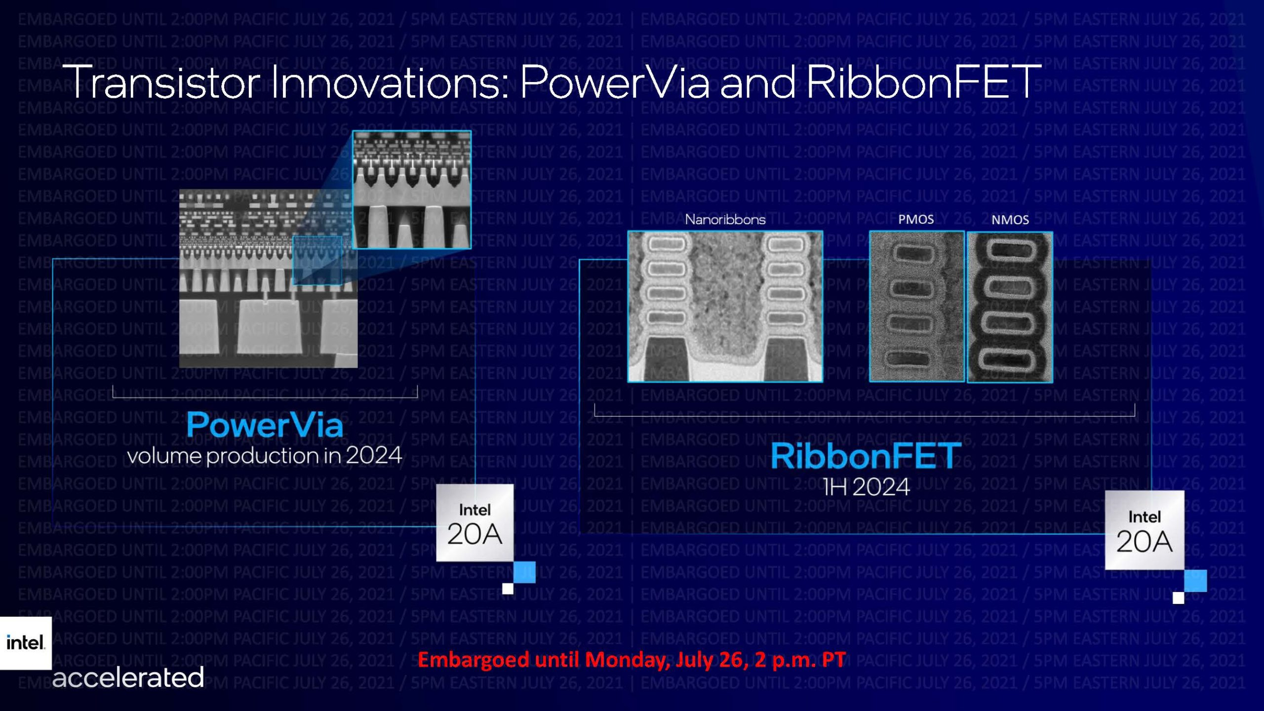 Intel Accelerated Transistor Innovations 2024 PowerVia And RibbonFET
