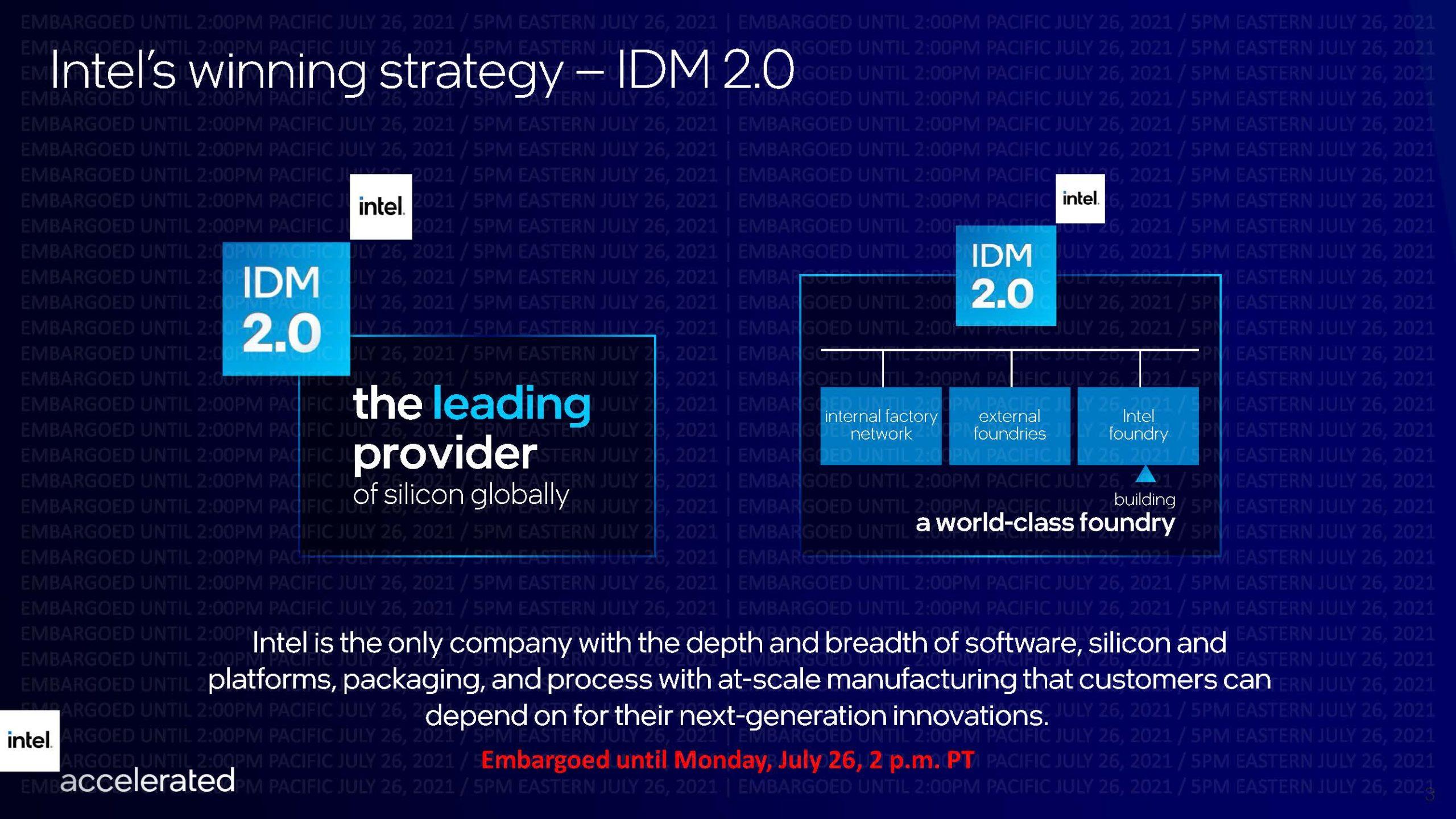 Intel IDM 2.0 Strategy 2021 07 26