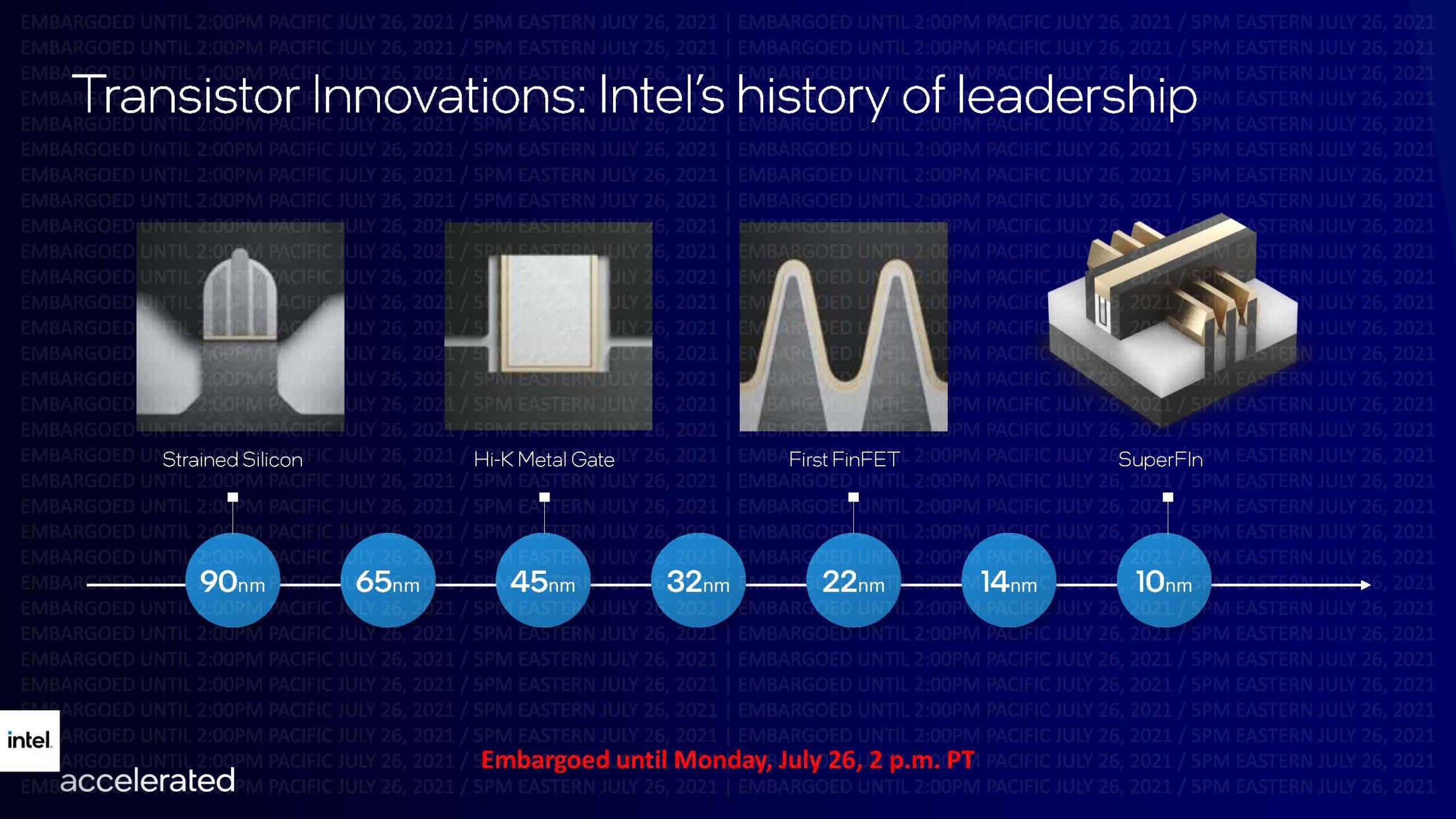 Intel Transistor Evolution 2021 07 26