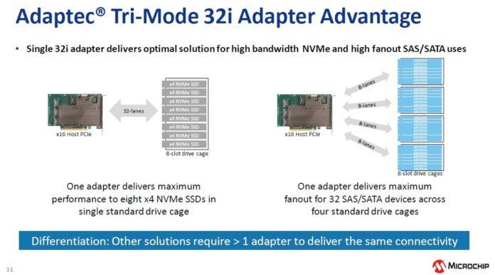 Microchip NVMe And 24G SAS Tri Mode Advantage