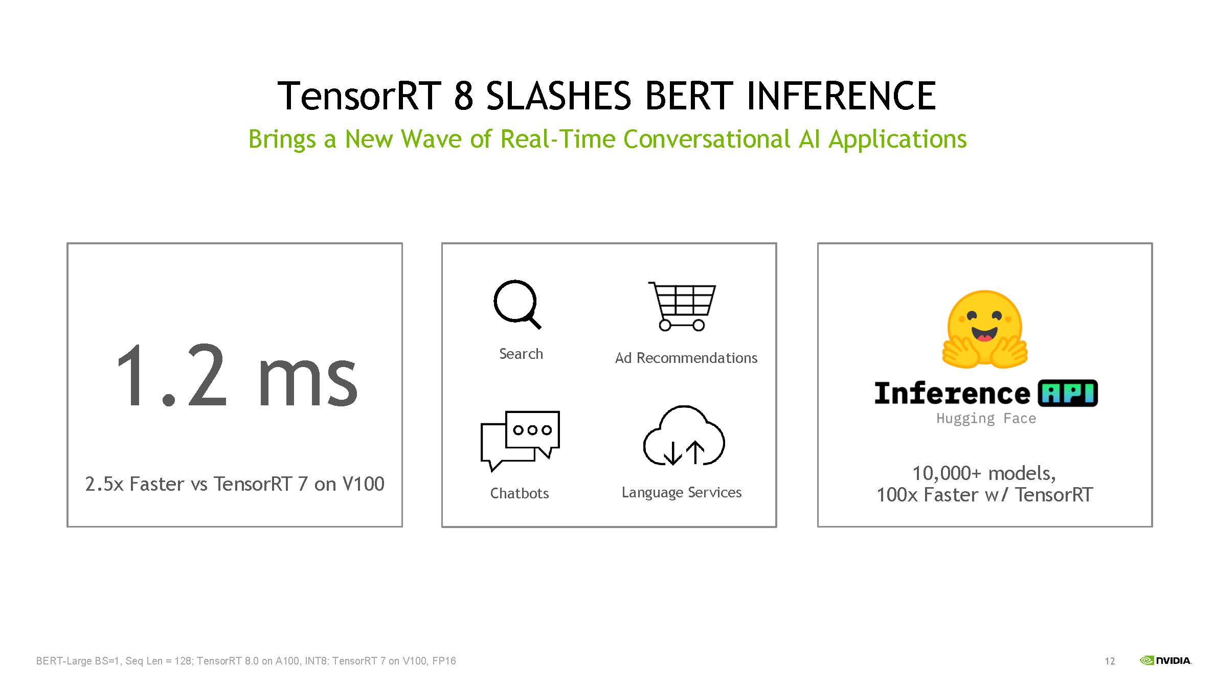 NVIDIA TensorRT 8 And RecSys BERT Inference