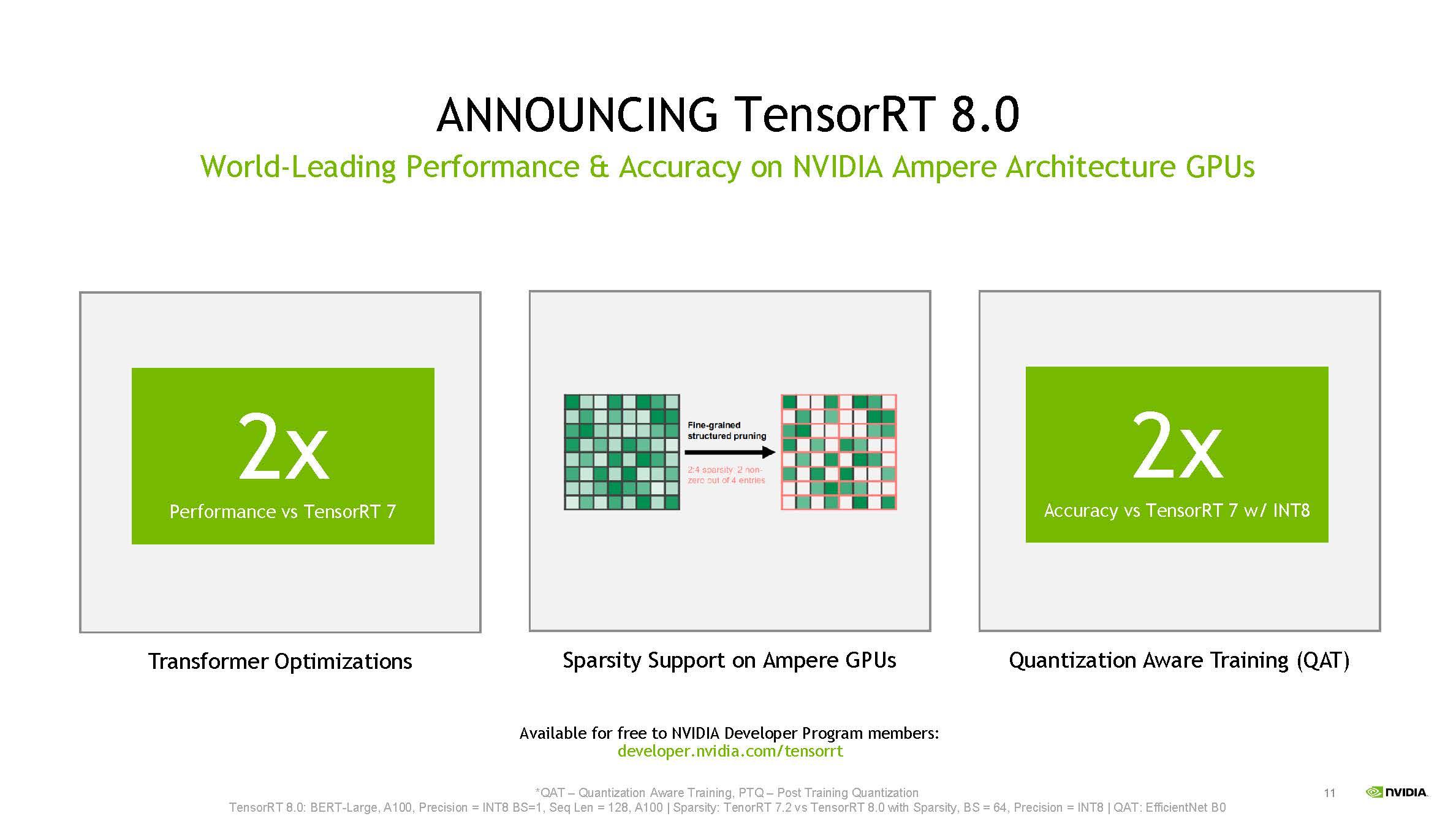 NVIDIA TensorRT 8 And RecSys TensorRT 8