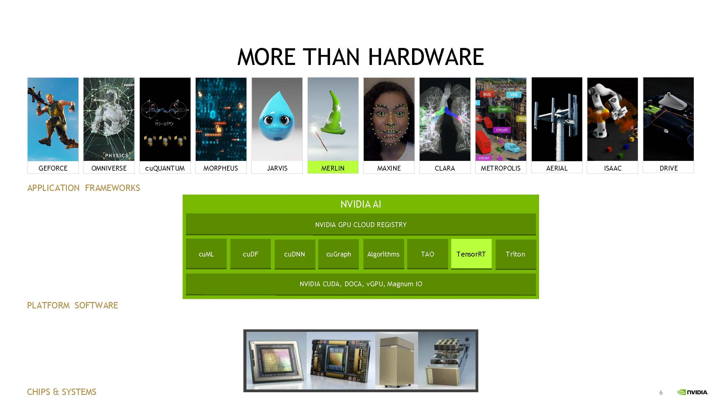 NVIDIA TensorRT 8 And RecSys In Ecosystem
