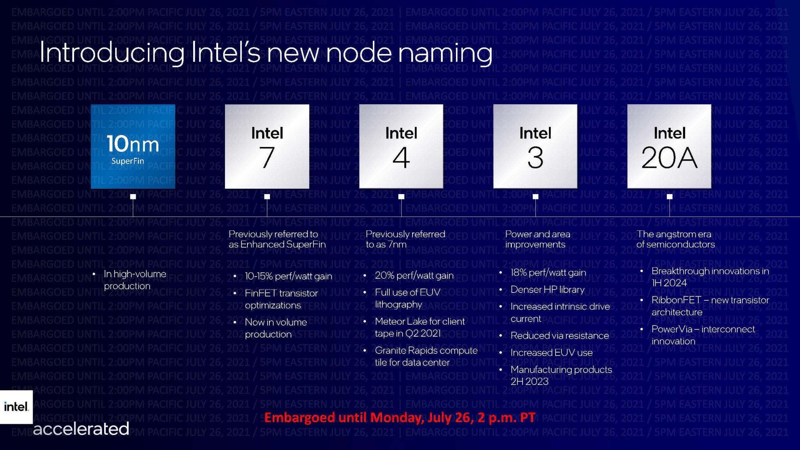 New Intel Node Naming 2021 07 26