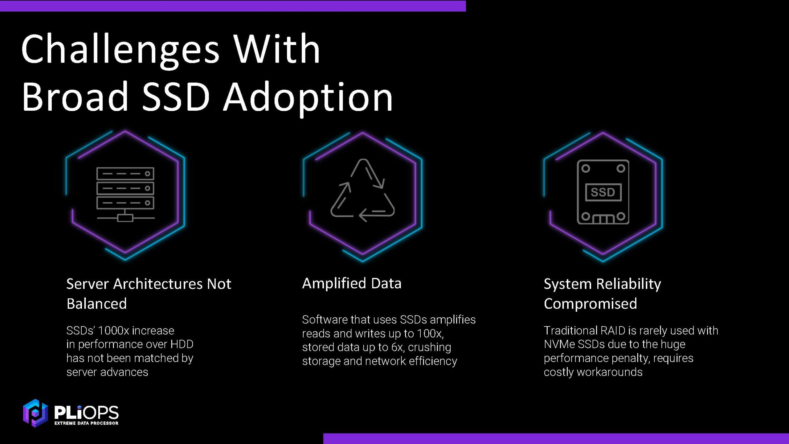 Pliops Challenges With SSD Adoption