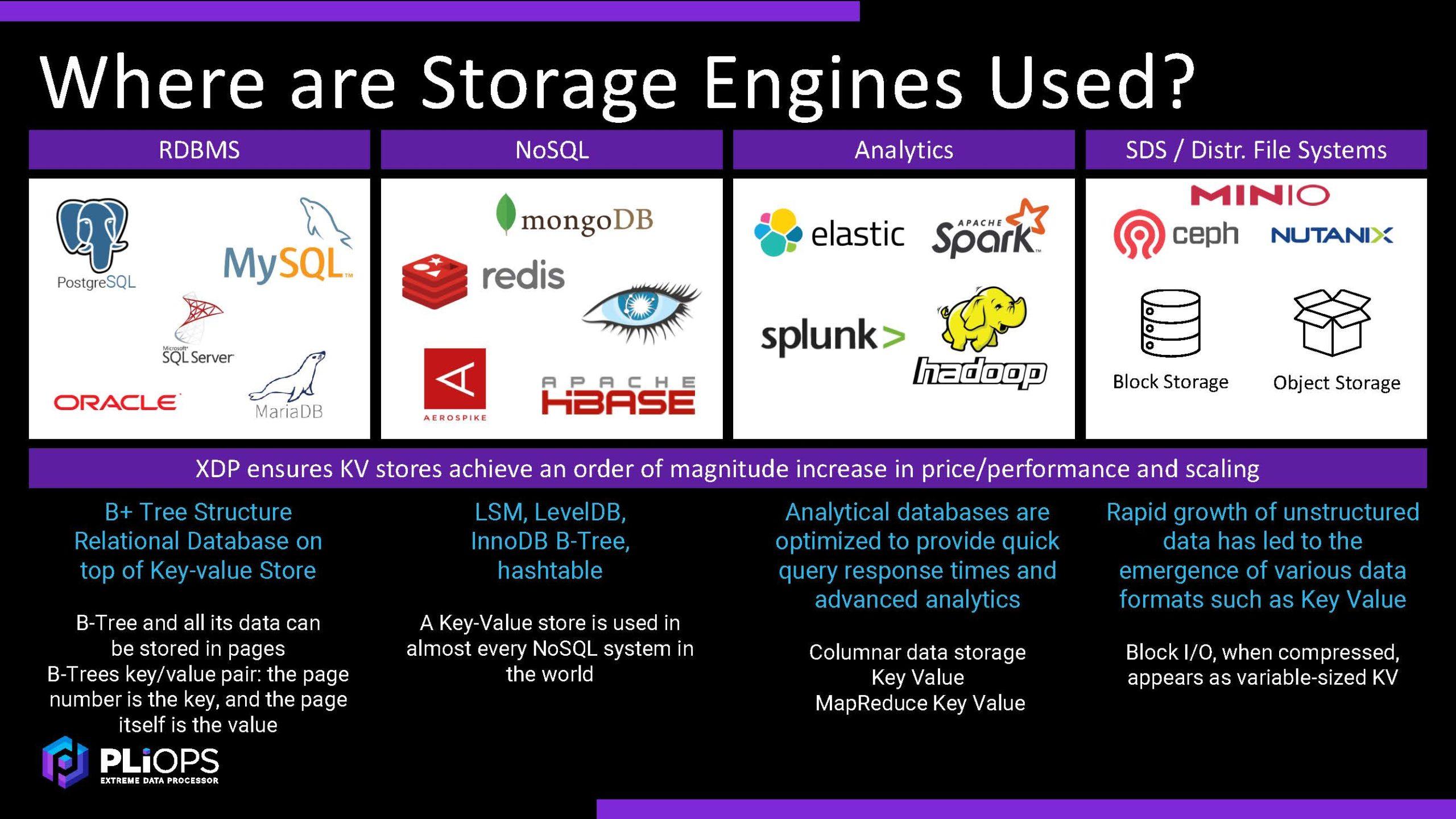 Pliops Storage Engines