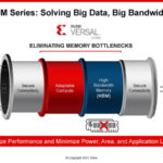 Xilinx Versal HBM Memory Bottlenecks