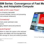 Xilinx Versal HBM Summary Slide