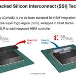 Xilinx Versal HBM Swap SLR For HBM2e