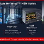 Xilinx Versal HBM Target Markets