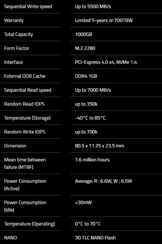 Gigabyte AORUS 7000s 1TB SSD Specs