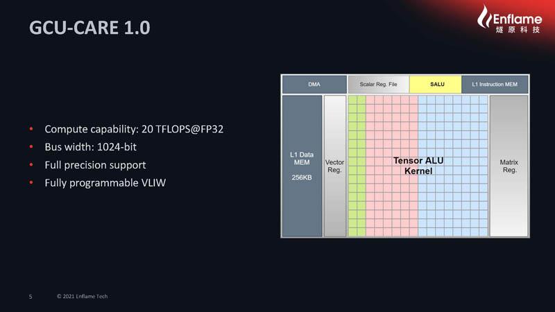 HC33 2021 Enflame AI Compute Chip GCU Care 1.0