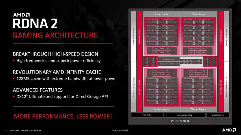 HC33 AMD RDNA 2 Architecture 1
