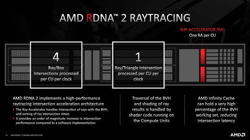 HC33 AMD RDNA 2 Ray Tracing