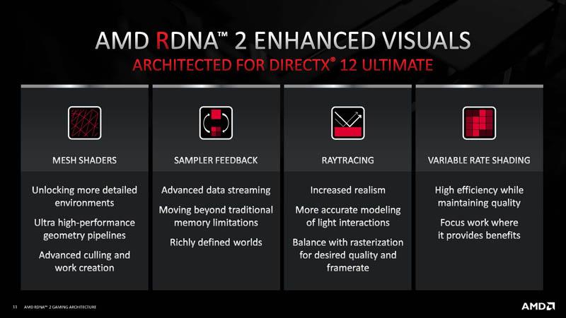 HC33 AMD RDNA 2 Visuals