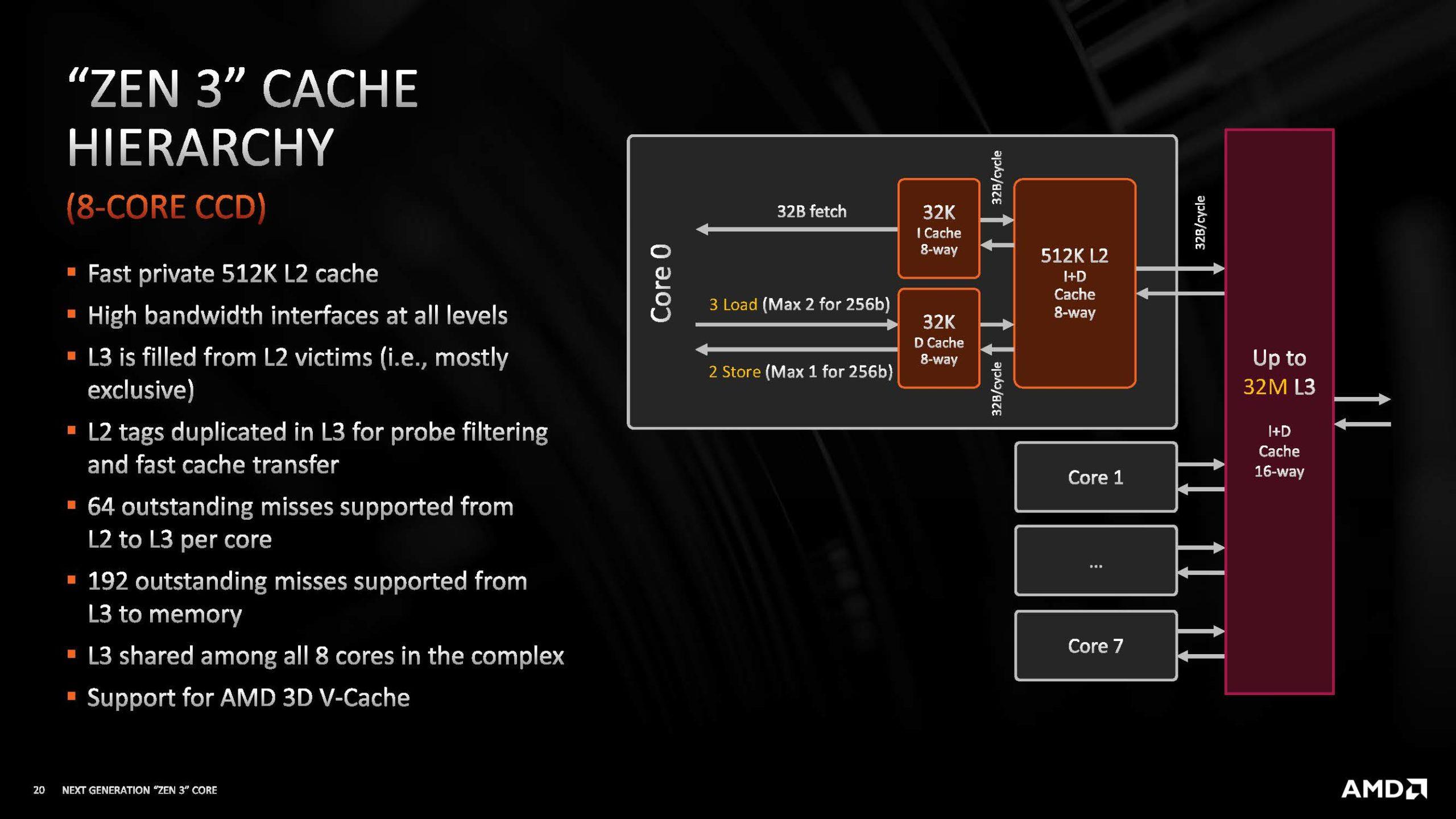 HC33 AMD Zen 3 Cache Hierarchy