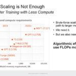 HC33 Cerebras WSE 2 Algorithmic Training Improvement