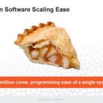 HC33 Cerebras WSE 2 Apple Pie