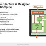 HC33 Cerebras WSE 2 Architecture For Sparsity
