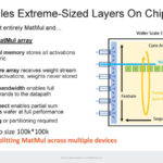 HC33 Cerebras WSE 2 Extreme Sized Layers On Chip