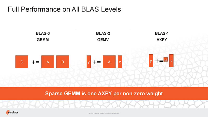HC33 Cerebras WSE 2 Full Performance On All BLAS Levels