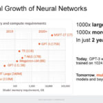 HC33 Cerebras WSE 2 Growth In Neural Networks
