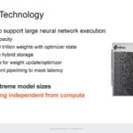 HC33 Cerebras WSE 2 MemoryX DRAM And Flash System