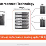 HC33 Cerebras WSE 2 SwarmX Interconnect
