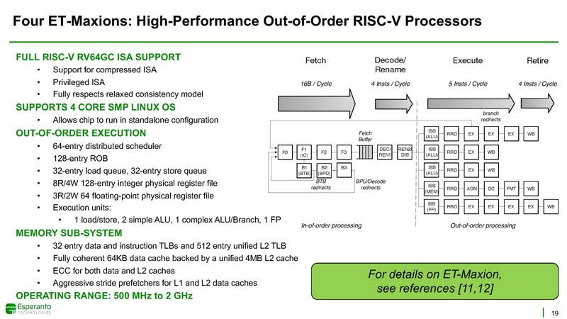 HC33 Esperanto ET SoC 1 ET Maxions OOO RISC V