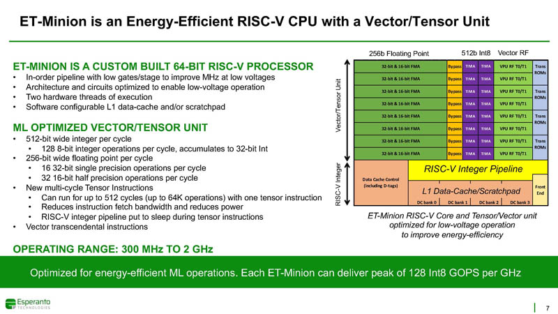 HC33 Esperanto ET SoC 1 ET Minion RISC V CPU With Vector Tensor Unit