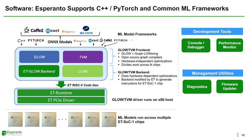 HC33 Esperanto ET SoC 1 Software Support