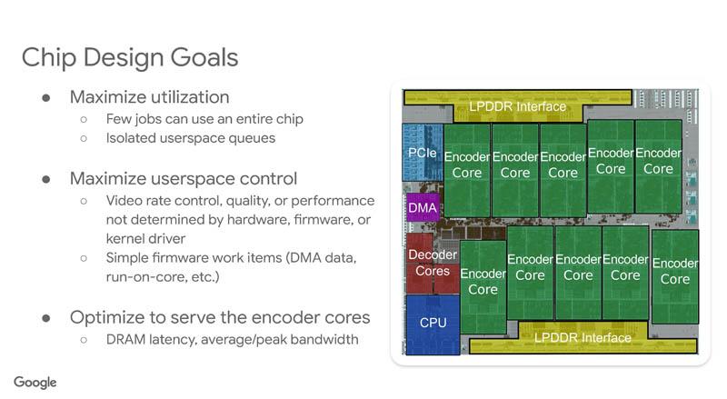 HC33 Google VCU Chip Design Goals