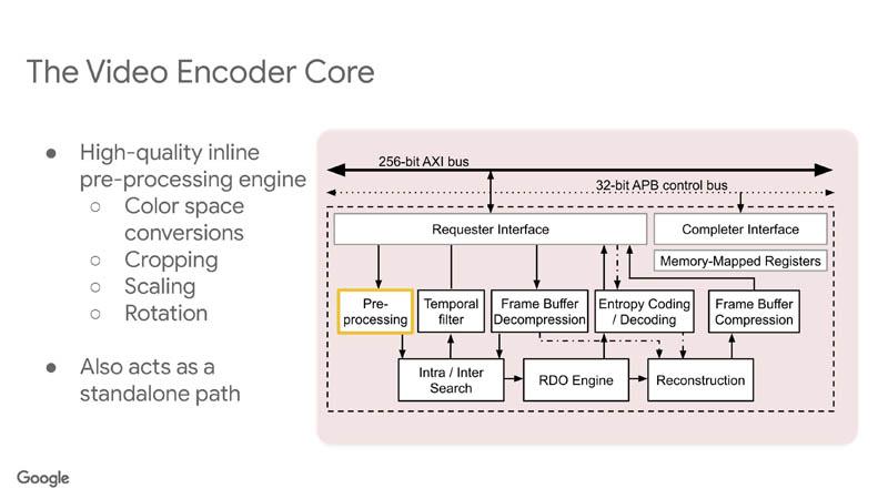 HC33 Google VCU Video Encoder Core 2