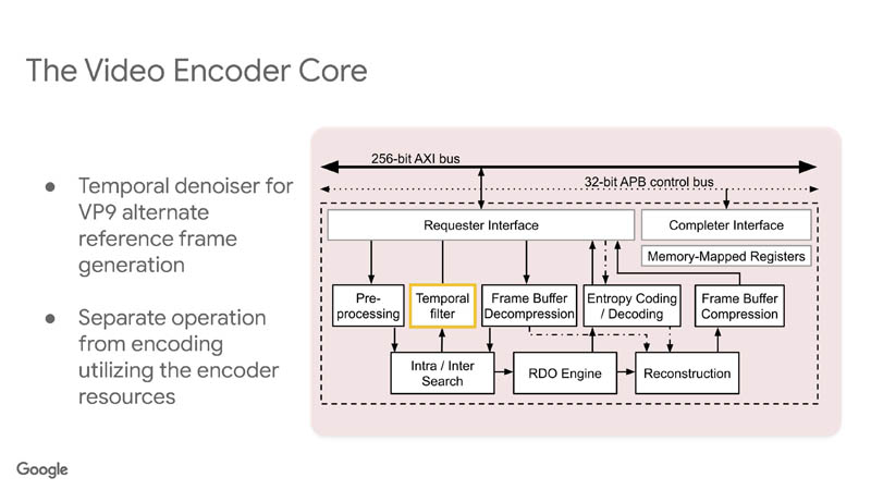 HC33 Google VCU Video Encoder Core 3