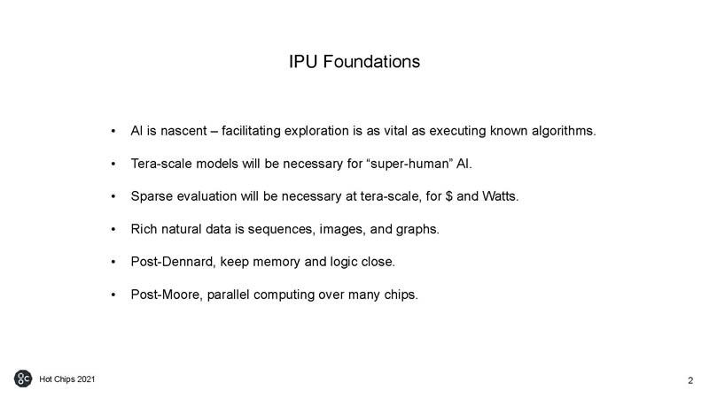 HC33 Graphcore Colossus Mk2 IPU Foundations