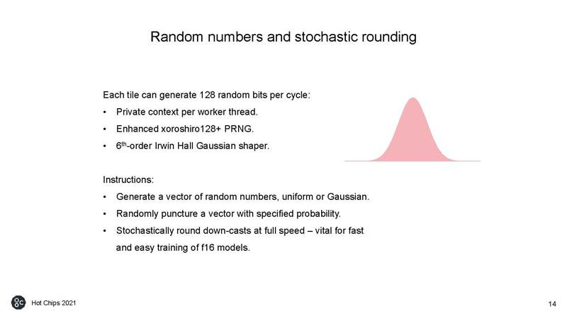 HC33 Graphcore Colossus Mk2 IPU Random Numbers And Stochastic Rounding