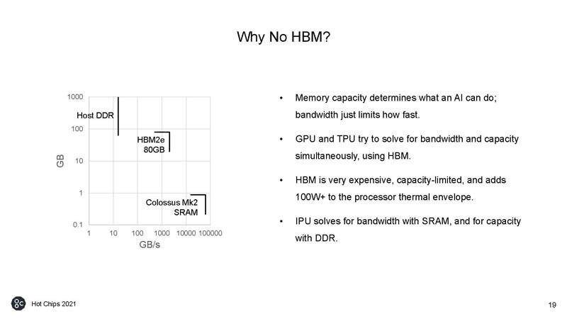 HC33 Graphcore Colossus Mk2 IPU Why No HBM