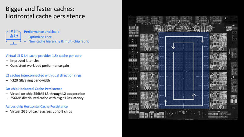 HC33 IBM Z Telum Processor Bigger And Faster Caches