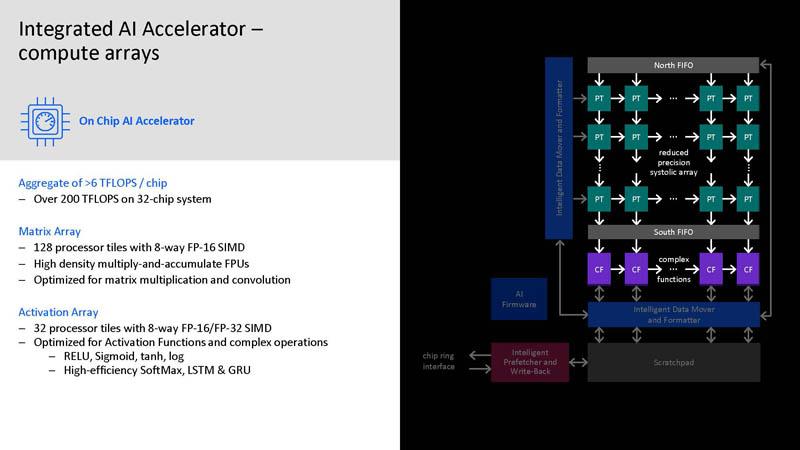 HC33 IBM Z Telum Processor Embedded AI Accelerator Compute Arrays